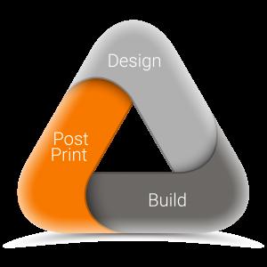 PostProcess Technologies