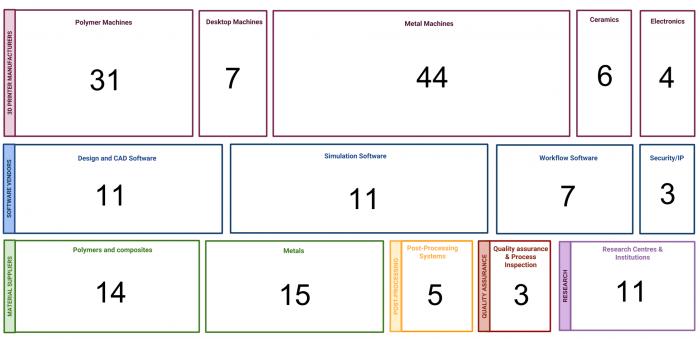 AM Landscape Numbers