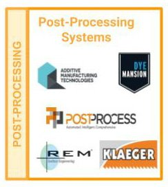 Additive Manufacturing Industry Landscape Infographic [April 2019]_Post-processing systems