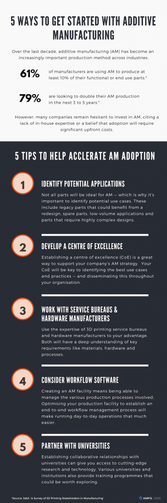 Getting Started with Additive Manufacturing_5 Tips_AMFG_Infographic