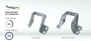 Liebherr aerospace 3d printed bracket