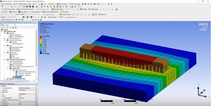 ANSYS Process Simulation of Metal Additive Manufacturing