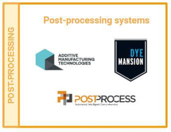 Additive Manufacturing Industry Landscape_Post-processing systems
