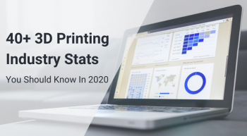 3d printing indusrty stats