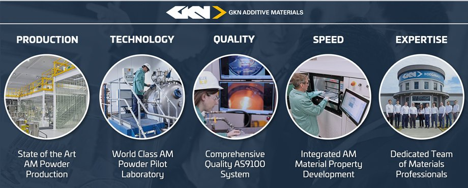GKN Additive