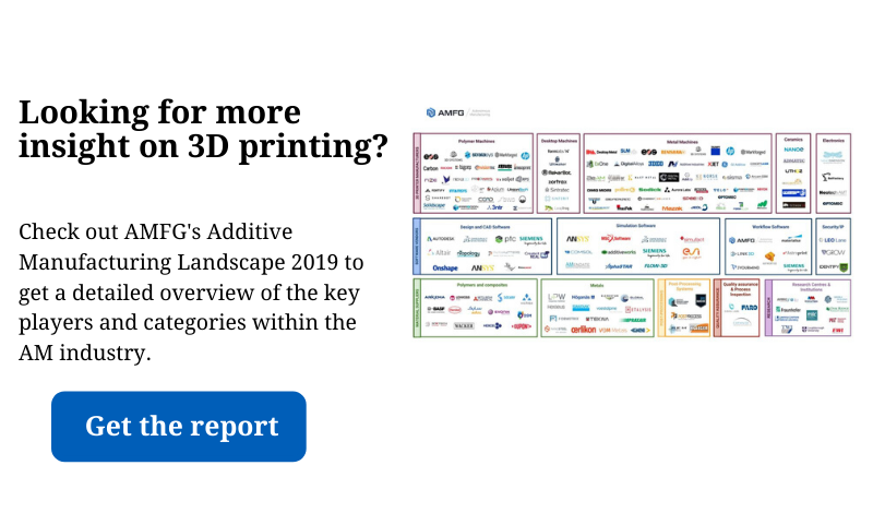 Lookig for more insight on 3D printing