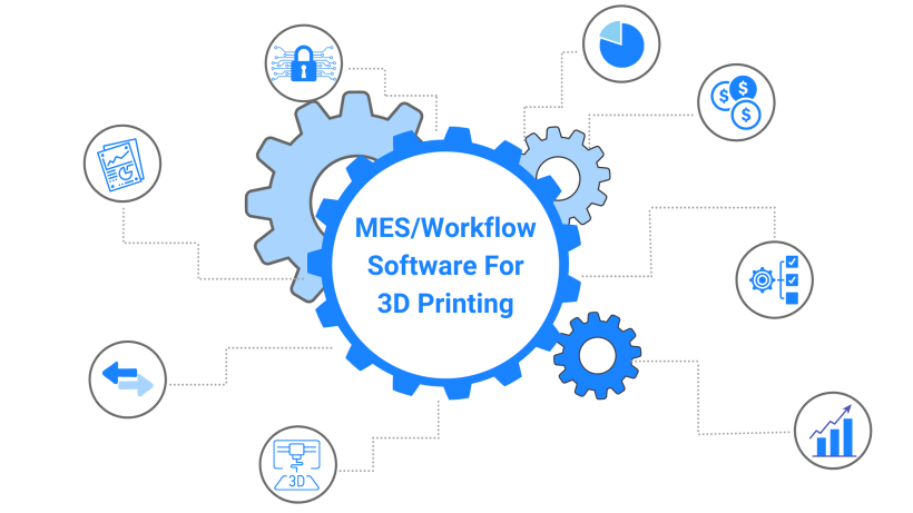 MES workflow management software for 3D printing service providers1